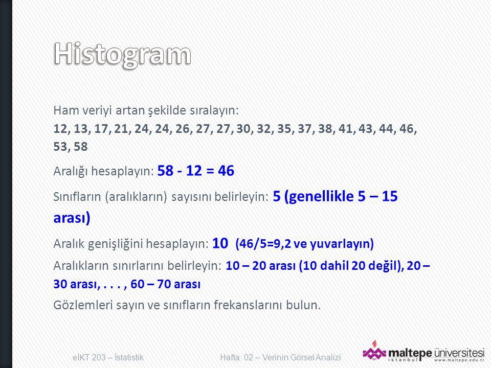 Histogram Ham veriyi artan şekilde sıralayın: 12, 13, 17, 21, 24, 24, 26, 27, 27, 30, 32, 35, 37, 38, 41, 43, 44, 46, 53, 58.