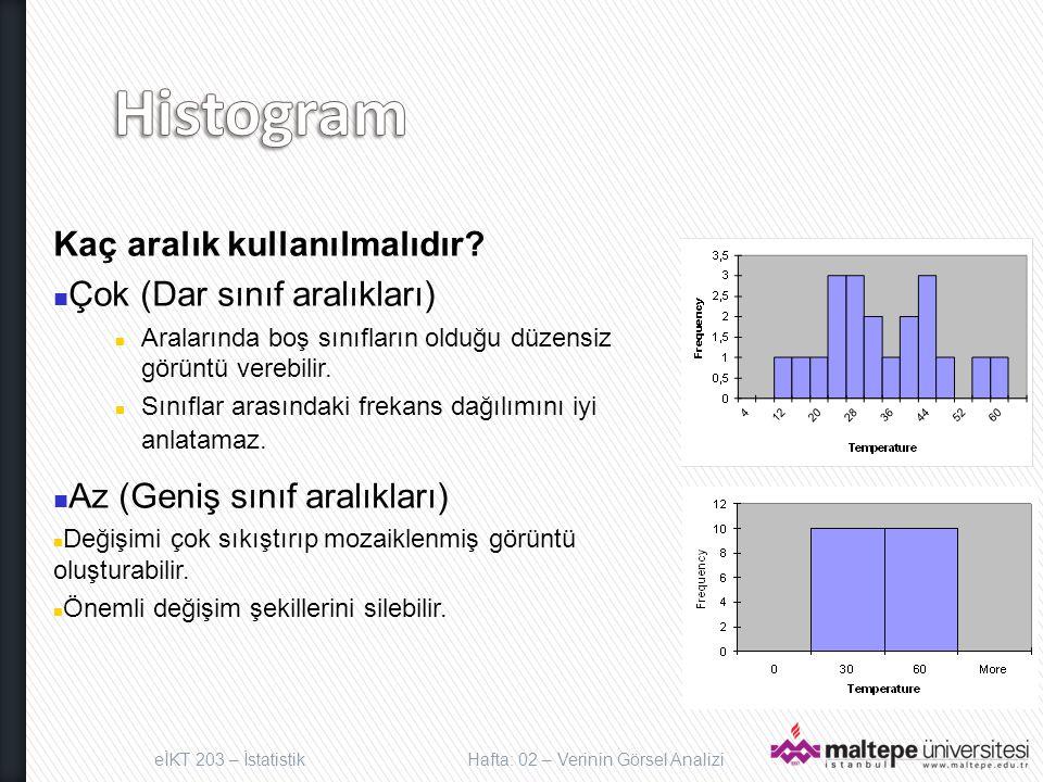 Histogram Kaç aralık kullanılmalıdır Çok (Dar sınıf aralıkları)