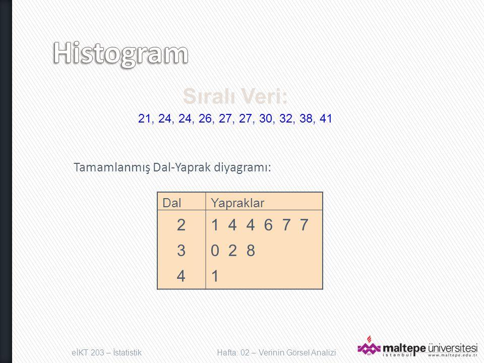 Histogram Sıralı Veri: 2 1 4 4 6 7 7 3 0 2 8 4 1
