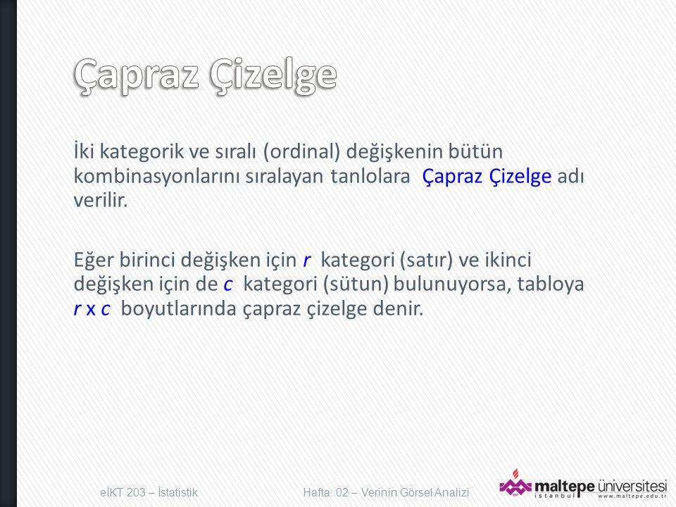 Çapraz Çizelge İki kategorik ve sıralı (ordinal) değişkenin bütün kombinasyonlarını sıralayan tanlolara Çapraz Çizelge adı verilir.