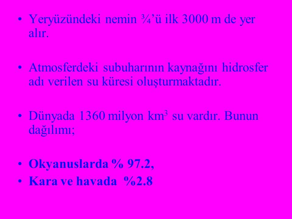 Yeryüzündeki nemin ¾'ü ilk 3000 m de yer alır.