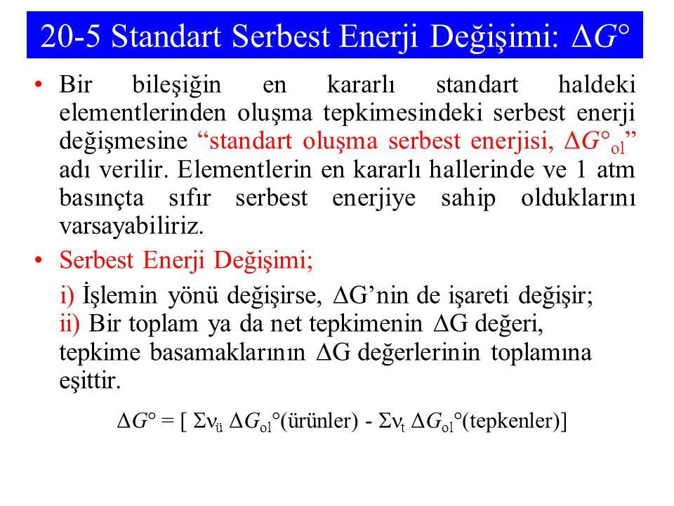 20-5 Standart Serbest Enerji Değişimi: ΔG°