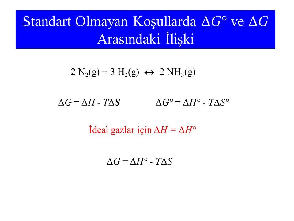 Standart Olmayan Koşullarda ΔG° ve ΔG Arasındaki İlişki