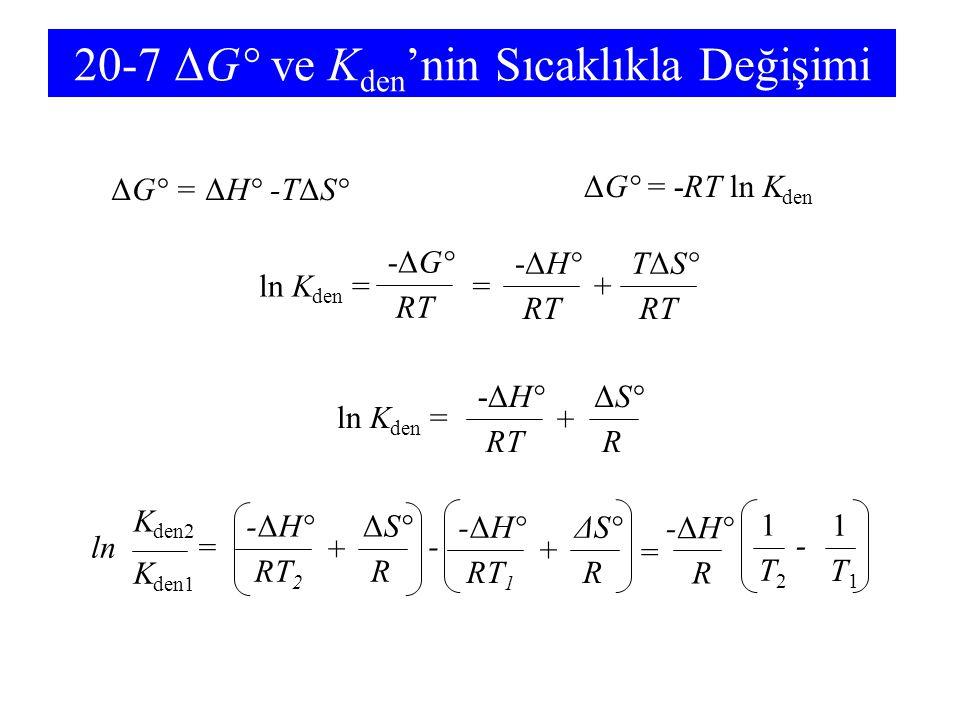 20-7 ΔG° ve Kden'nin Sıcaklıkla Değişimi