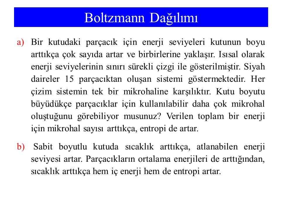 Boltzmann Dağılımı