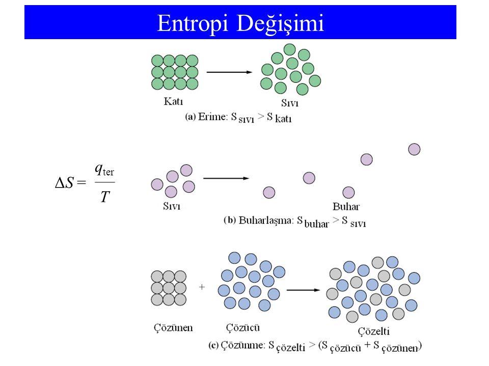 Entropi Değişimi ΔS = qter T