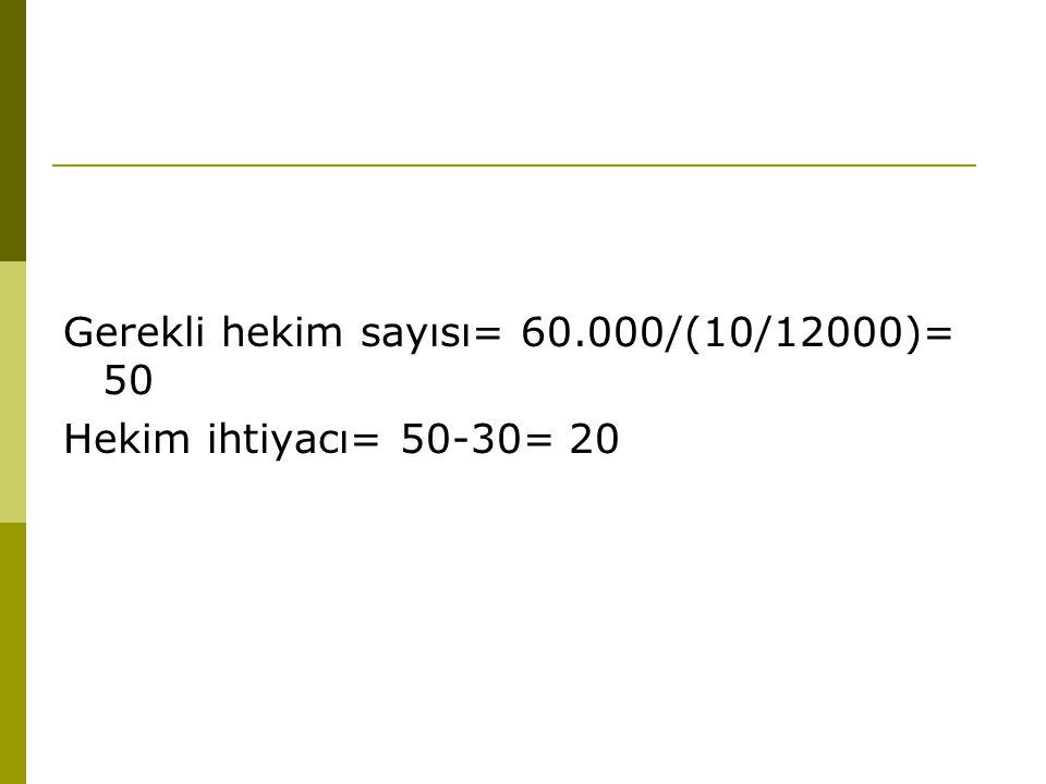 Gerekli hekim sayısı= 60.000/(10/12000)= 50