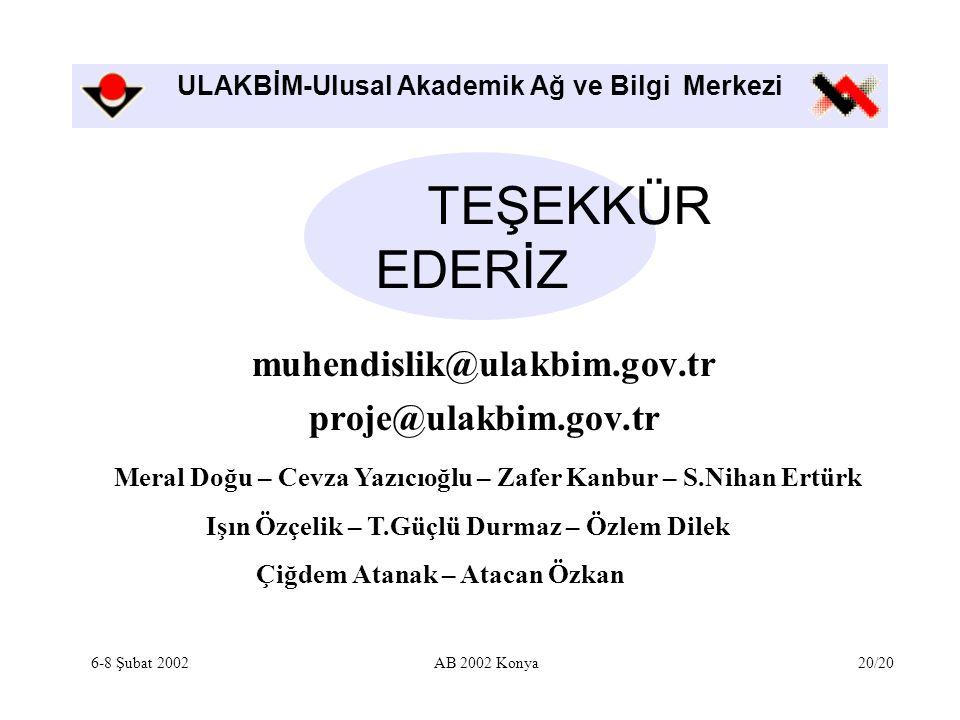 ULAKBİM-Ulusal Akademik Ağ ve Bilgi Merkezi