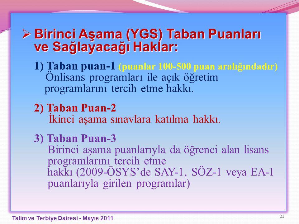 Birinci Aşama (YGS) Taban Puanları ve Sağlayacağı Haklar: