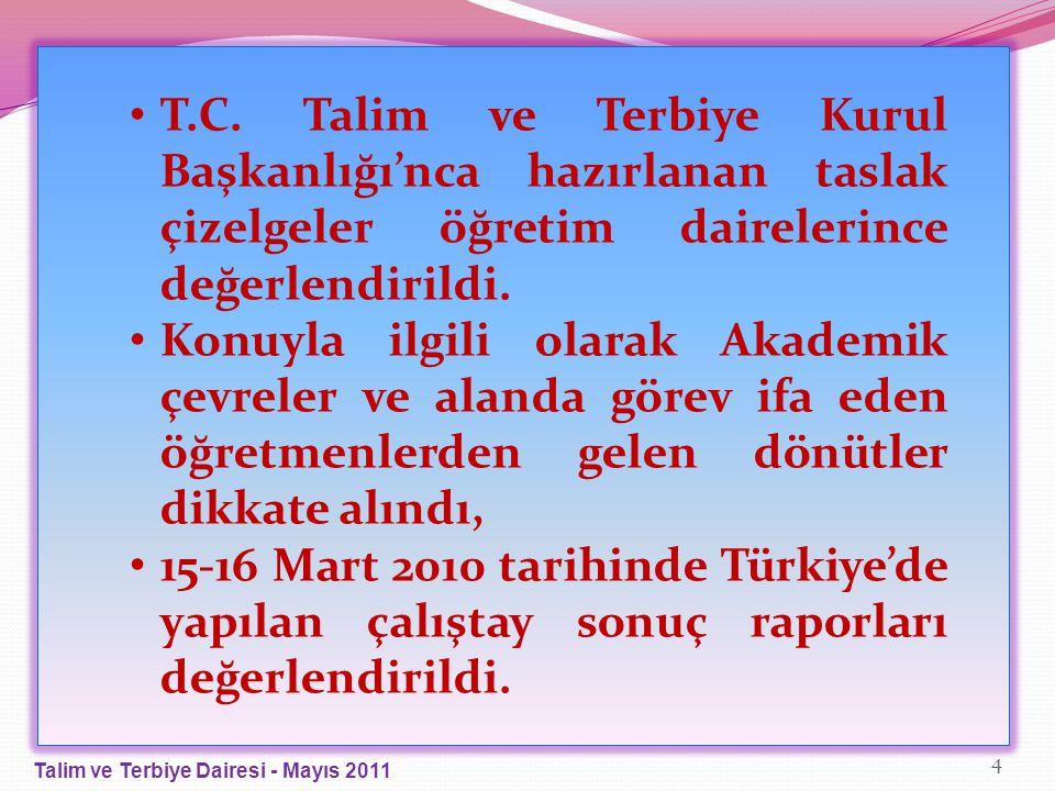T.C. Talim ve Terbiye Kurul Başkanlığı'nca hazırlanan taslak çizelgeler öğretim dairelerince değerlendirildi.