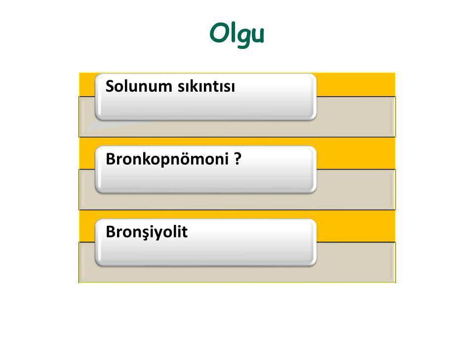 Olgu Solunum sıkıntısı Bronkopnömoni Bronşiyolit