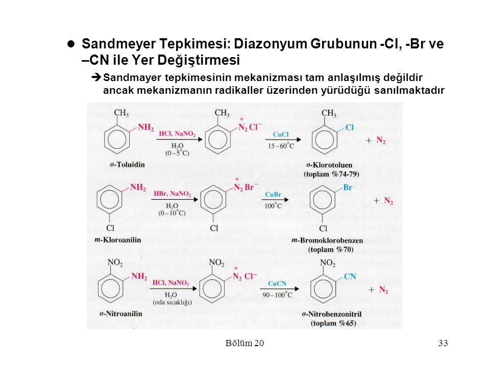 Sandmeyer Tepkimesi: Diazonyum Grubunun -Cl, -Br ve –CN ile Yer Değiştirmesi
