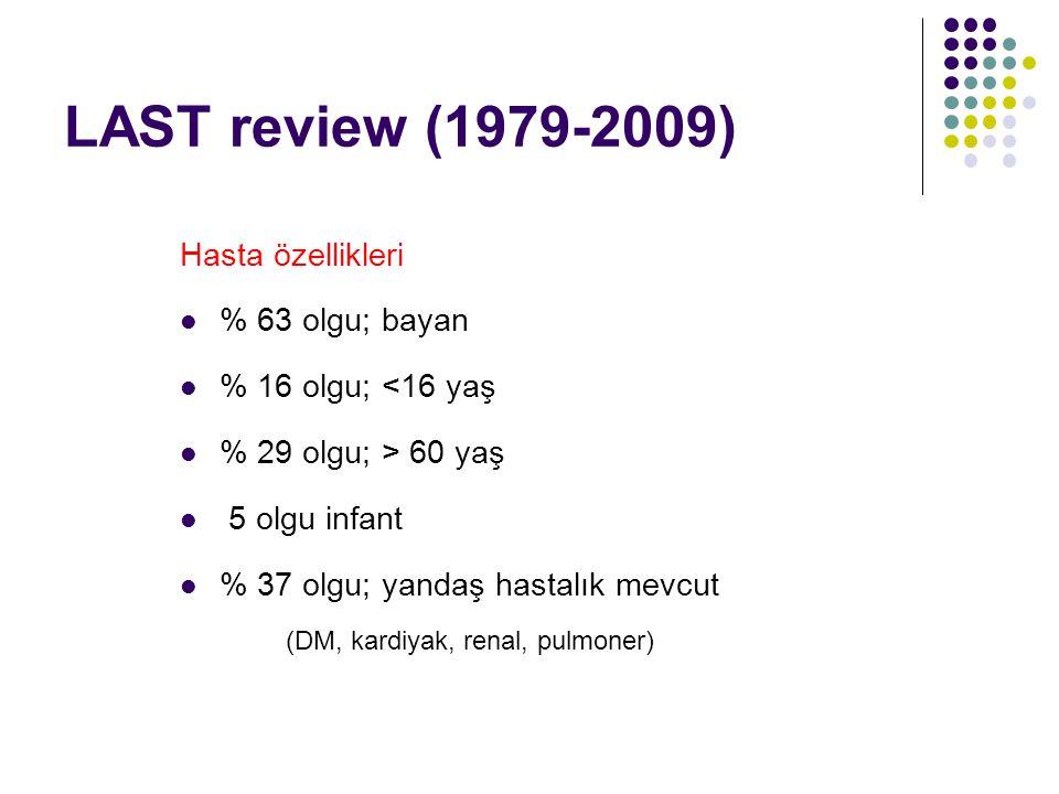 LAST review (1979-2009) Hasta özellikleri % 63 olgu; bayan