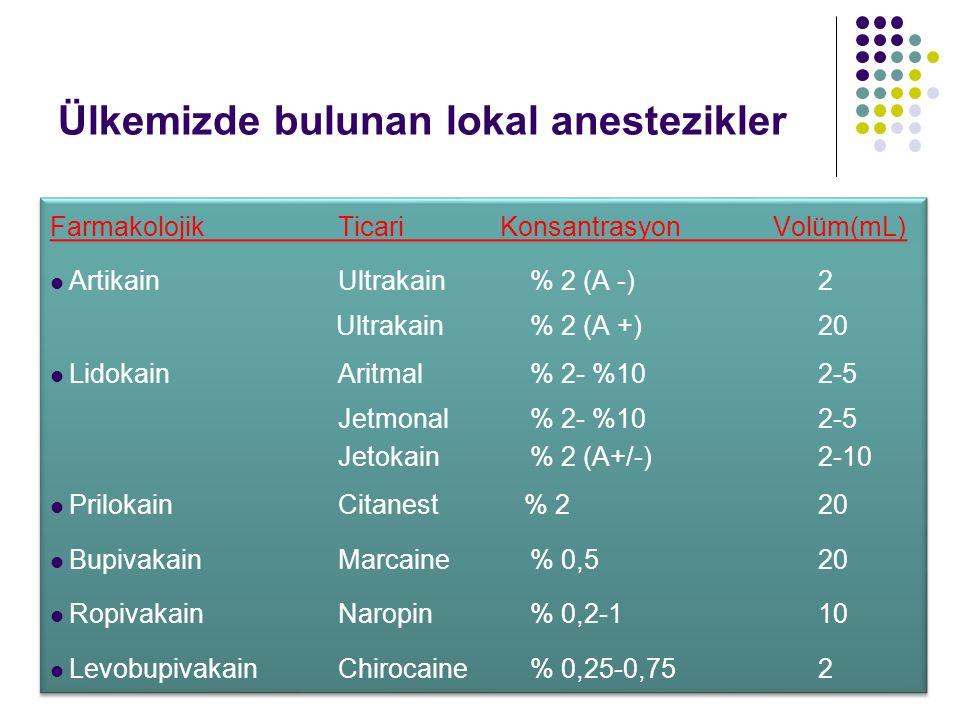 Ülkemizde bulunan lokal anestezikler