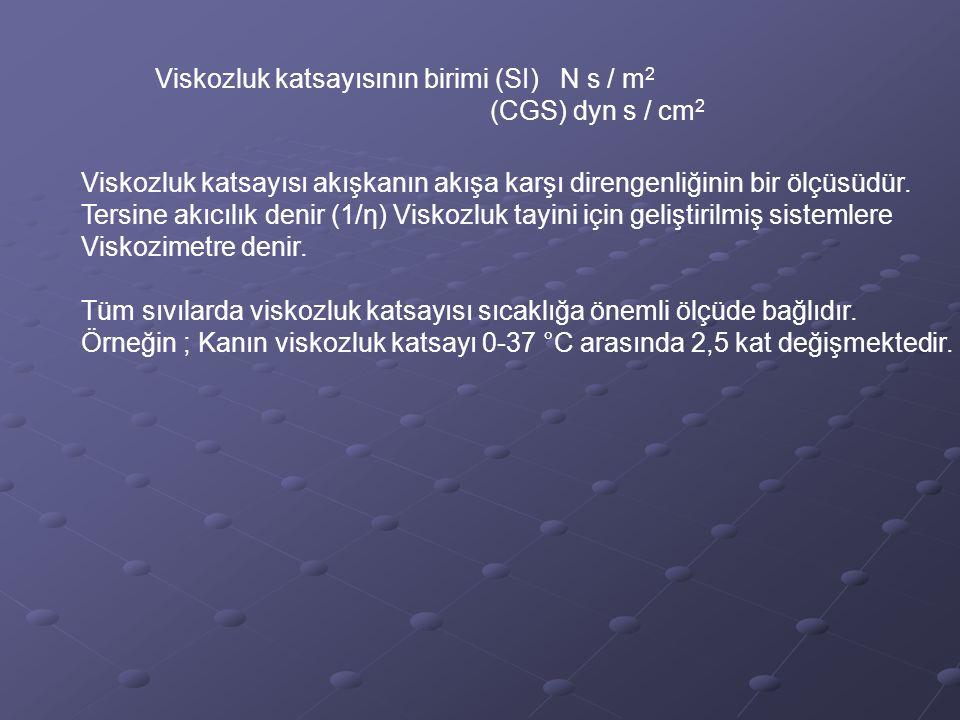 Viskozluk katsayısının birimi (SI) N s / m2