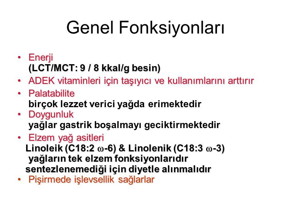 Genel Fonksiyonları Enerji (LCT/MCT: 9 / 8 kkal/g besin)