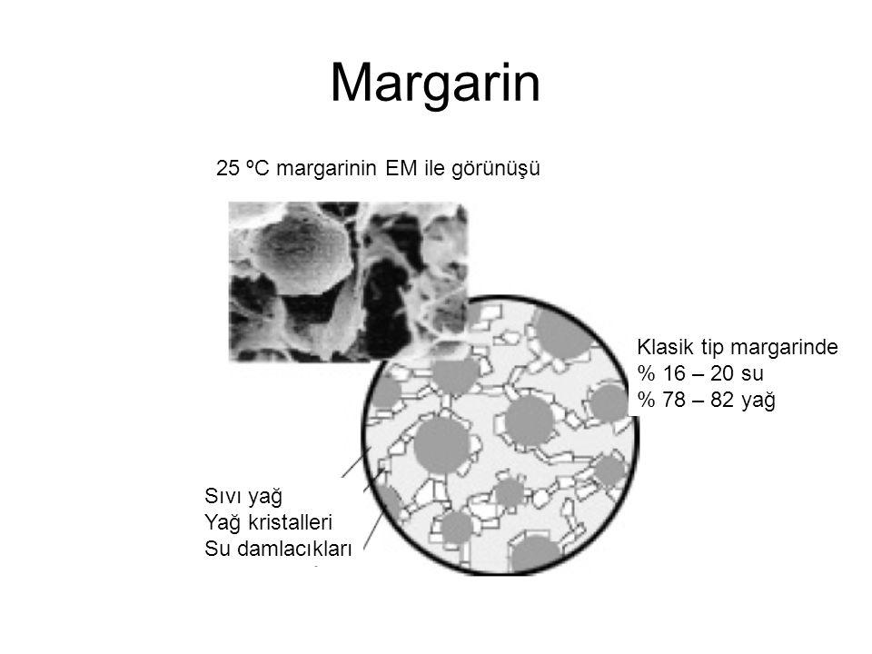 Margarin 25 ºC margarinin EM ile görünüşü Klasik tip margarinde