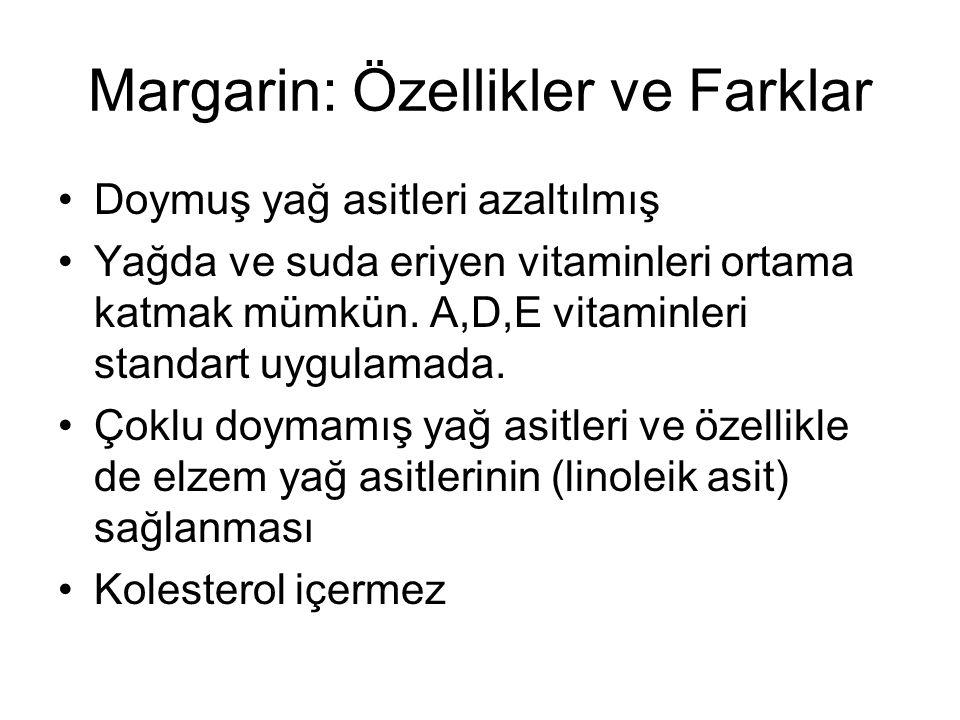 Margarin: Özellikler ve Farklar