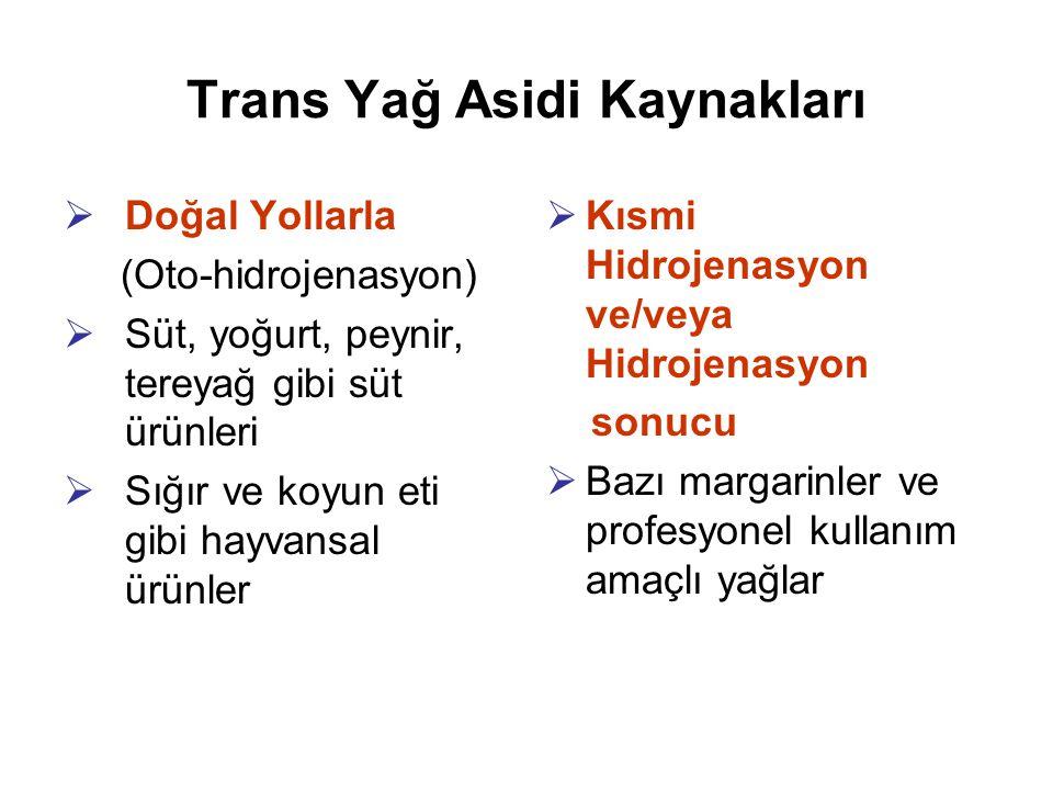 Trans Yağ Asidi Kaynakları