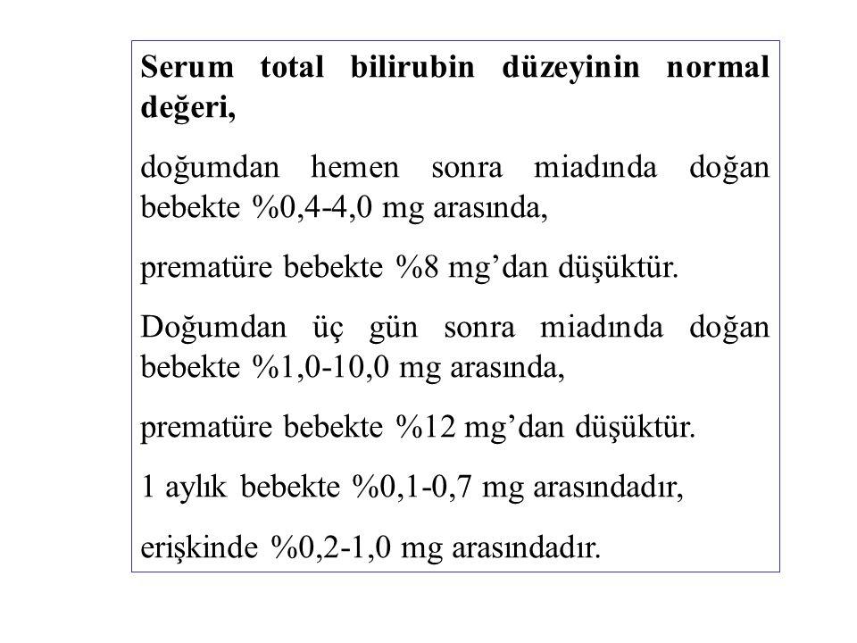 Serum total bilirubin düzeyinin normal değeri,