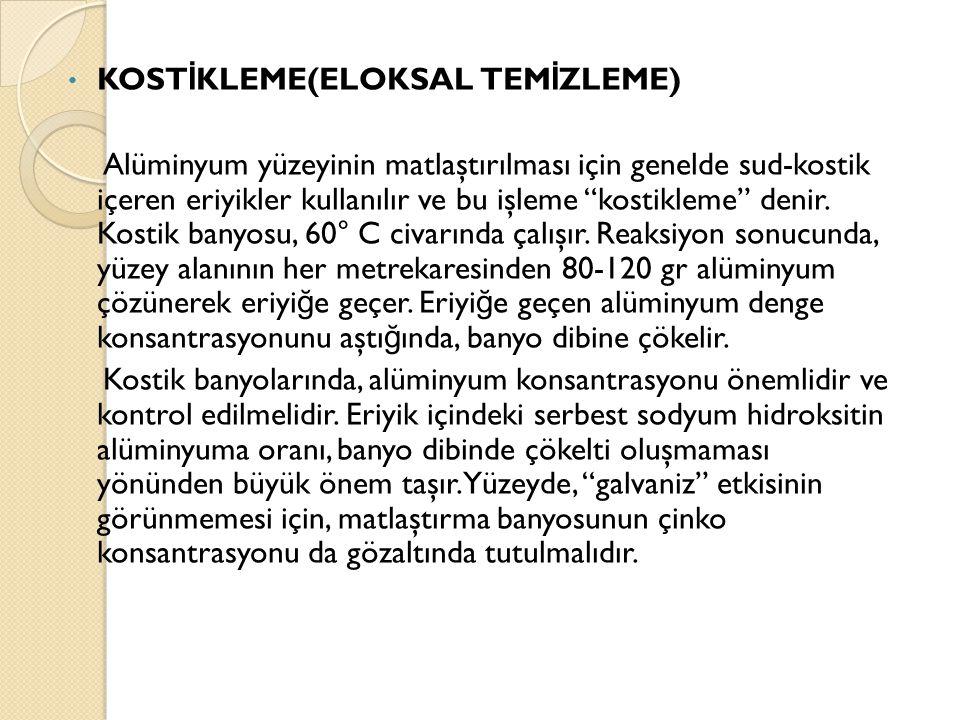 KOSTİKLEME(ELOKSAL TEMİZLEME)