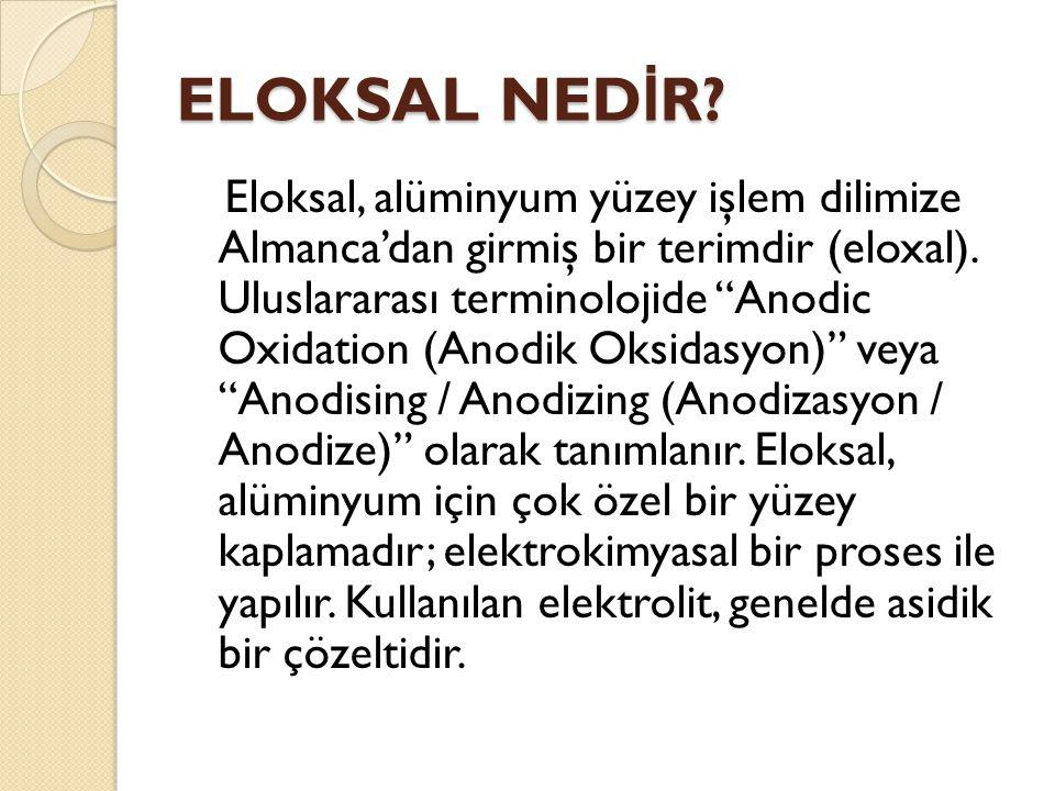 ELOKSAL NEDİR