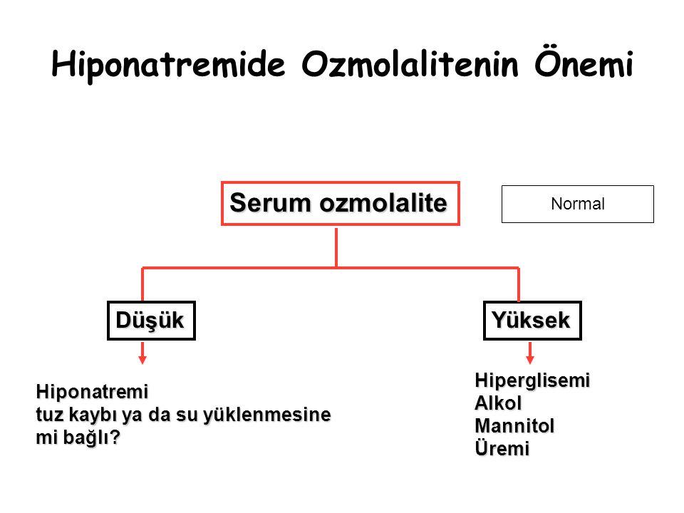Hiponatremide Ozmolalitenin Önemi
