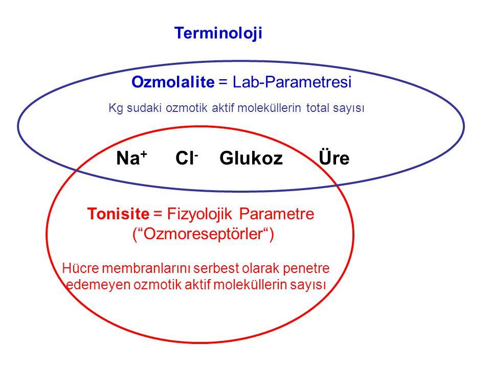 Tonisite = Fizyolojik Parametre