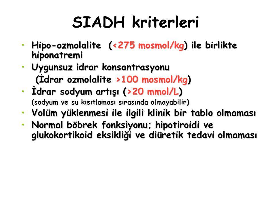 SIADH kriterleri Hipo-ozmolalite (<275 mosmol/kg) ile birlikte hiponatremi. Uygunsuz idrar konsantrasyonu.