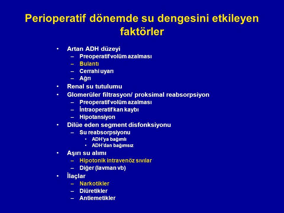 Perioperatif dönemde su dengesini etkileyen faktörler