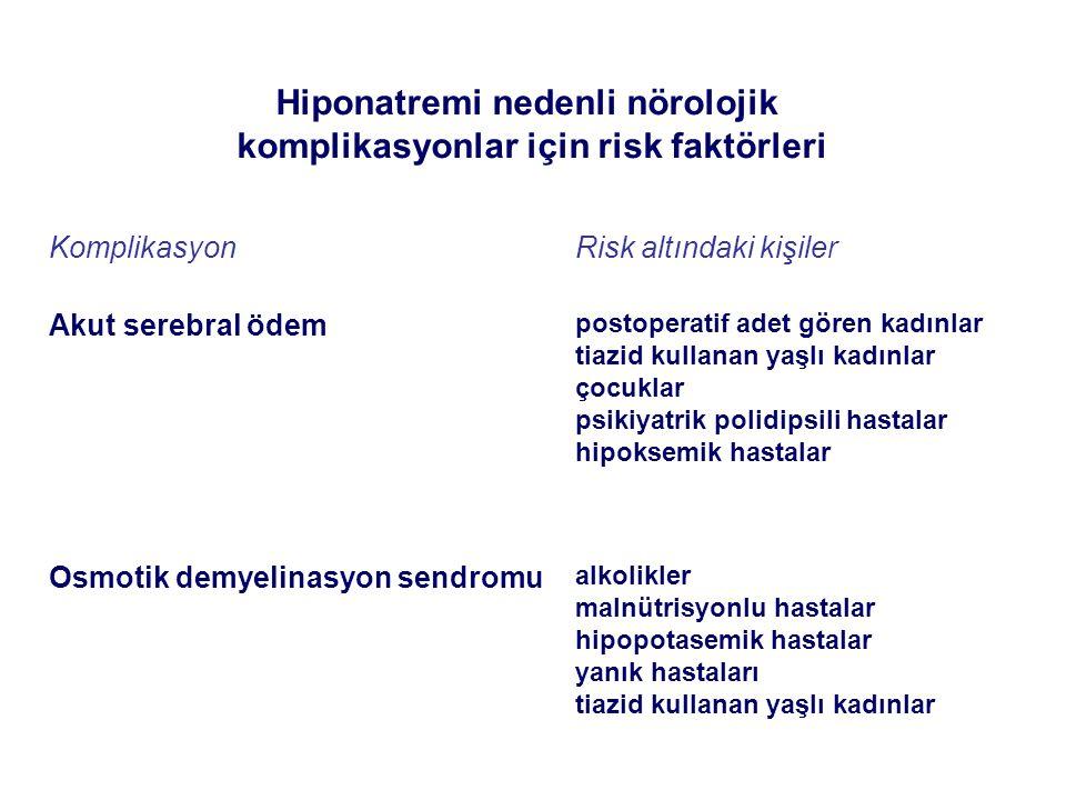 Hiponatremi nedenli nörolojik komplikasyonlar için risk faktörleri