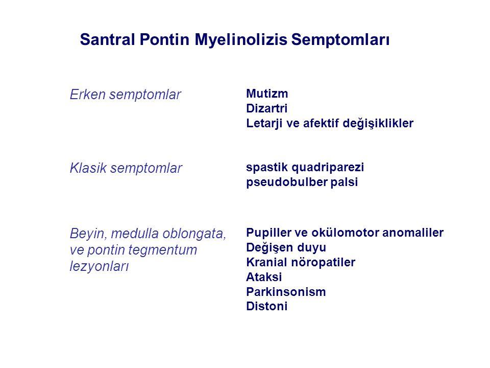 Santral Pontin Myelinolizis Semptomları