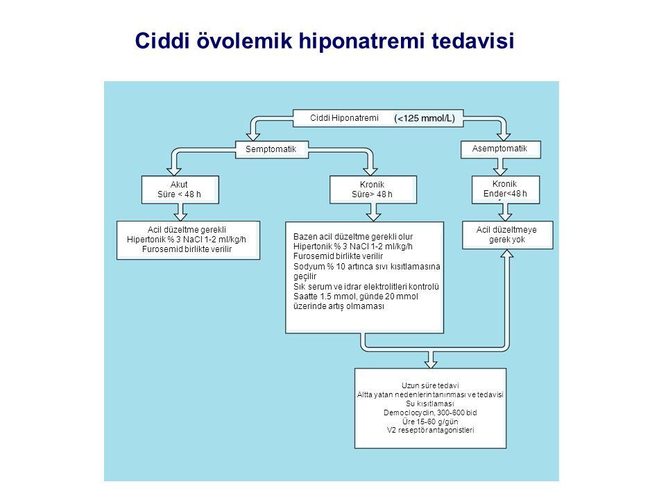 Ciddi övolemik hiponatremi tedavisi