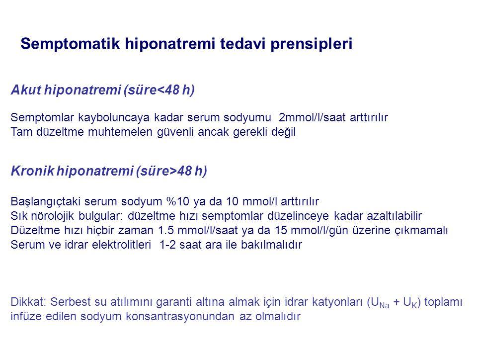 Semptomatik hiponatremi tedavi prensipleri