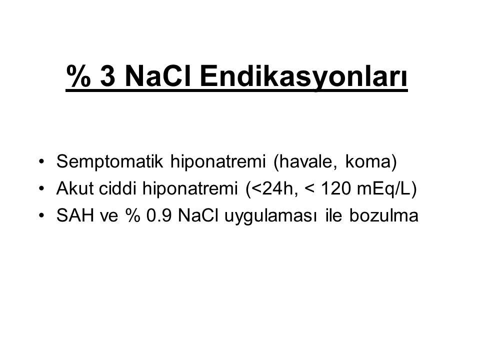 % 3 NaCl Endikasyonları Semptomatik hiponatremi (havale, koma)