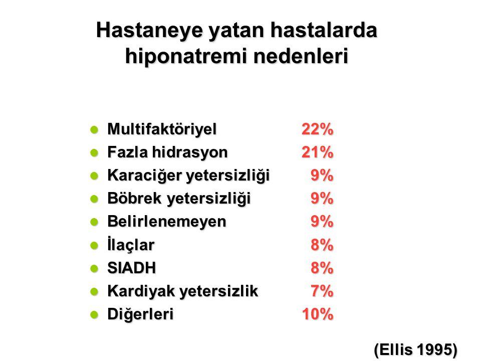 Hastaneye yatan hastalarda hiponatremi nedenleri