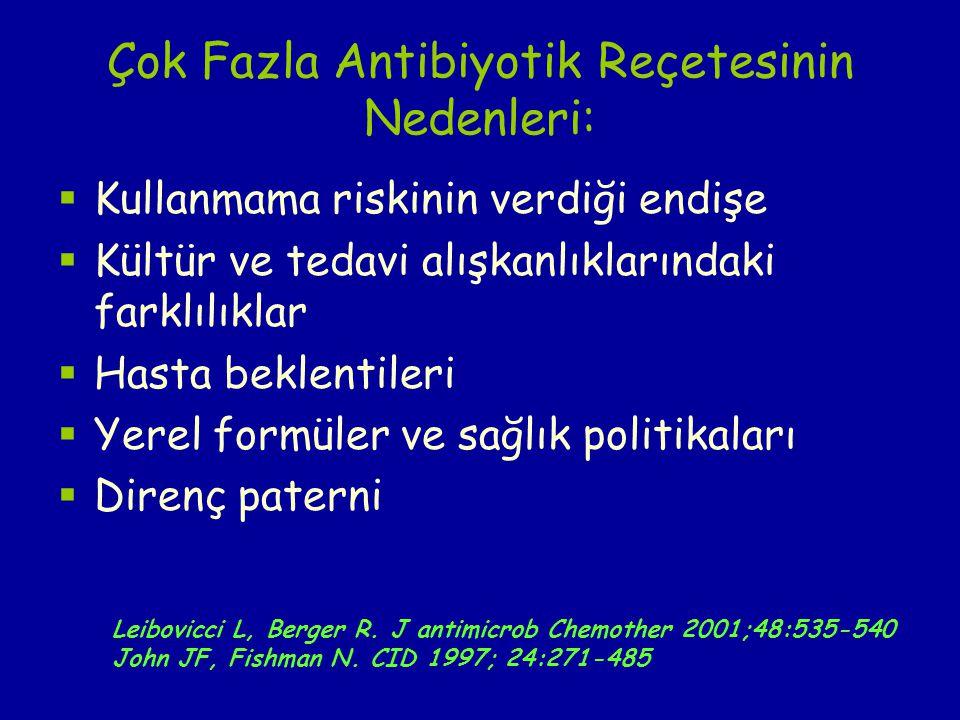Çok Fazla Antibiyotik Reçetesinin Nedenleri: