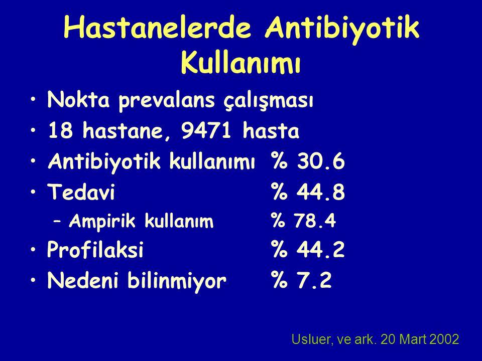 Hastanelerde Antibiyotik Kullanımı