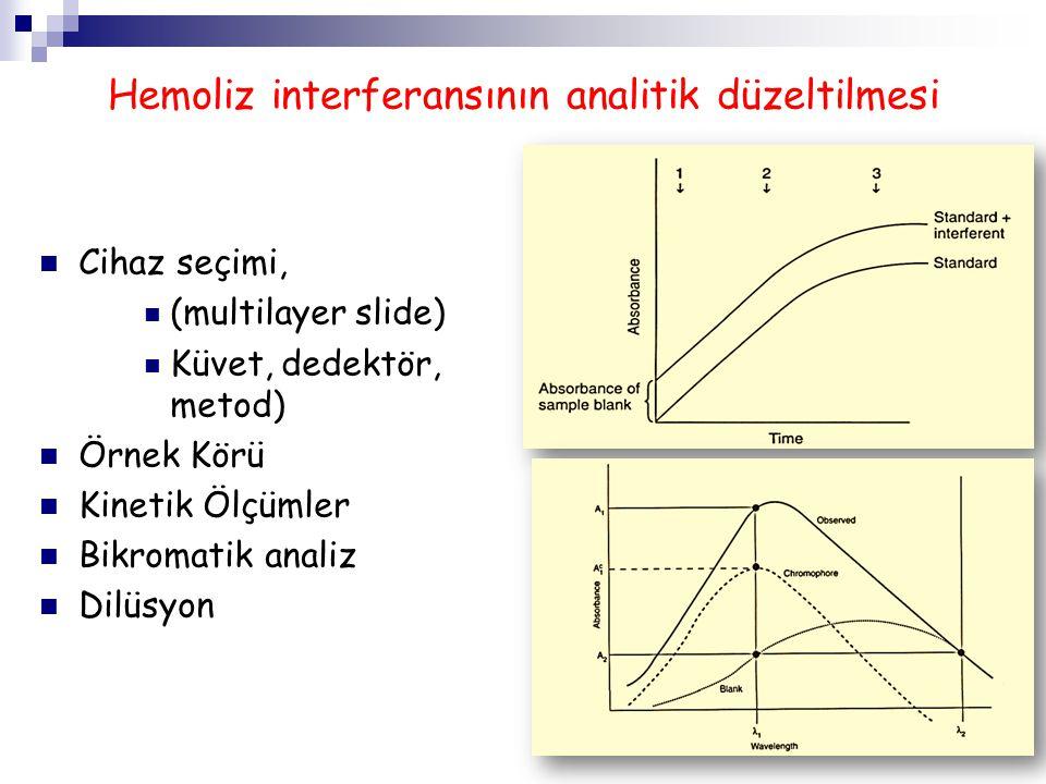 Hemoliz interferansının analitik düzeltilmesi