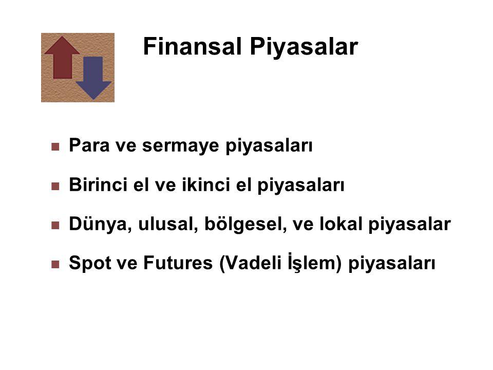 Finansal Piyasalar Para ve sermaye piyasaları