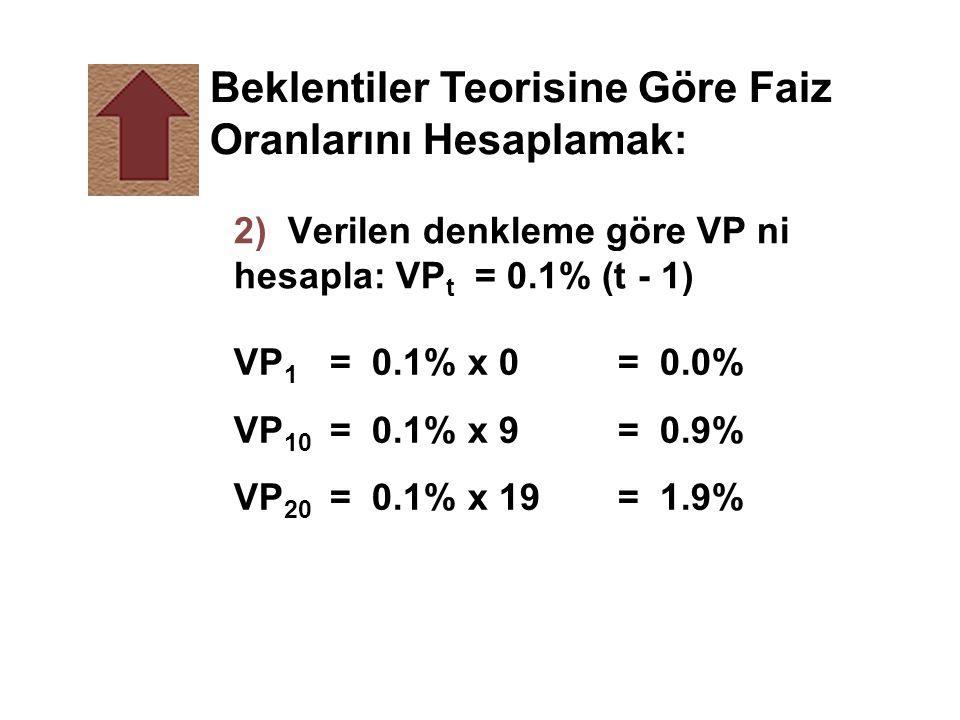 2) Verilen denkleme göre VP ni hesapla: VPt = 0.1% (t - 1)