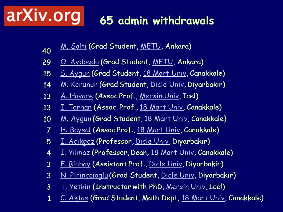 65 admin withdrawals C. Aktas (Grad Student, Math Dept, 18 Mart Univ, Canakkale)‏ 1. T. Yetkin (Instructor with PhD, Mersin Univ, Icel)‏