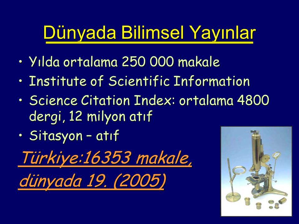 Dünyada Bilimsel Yayınlar