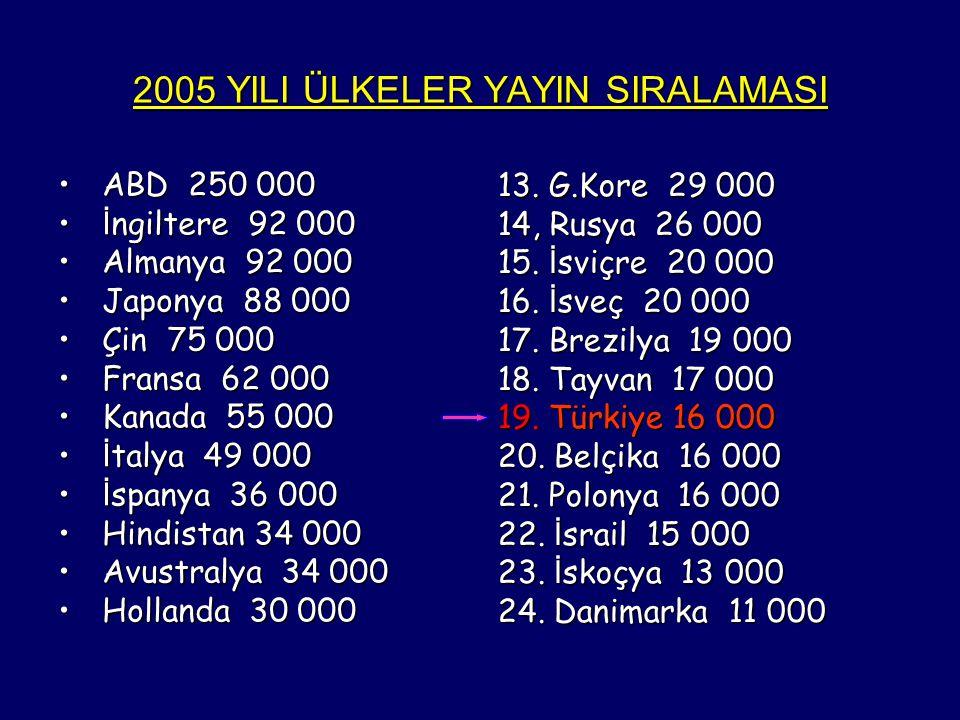 2005 YILI ÜLKELER YAYIN SIRALAMASI