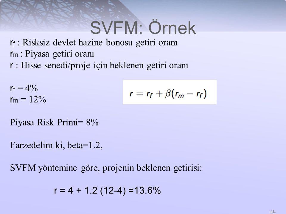 SVFM: Örnek rf : Risksiz devlet hazine bonosu getiri oranı