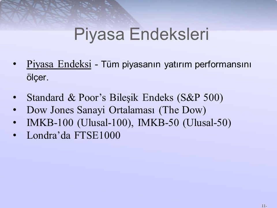 Piyasa Endeksleri Piyasa Endeksi - Tüm piyasanın yatırım performansını ölçer. Standard & Poor's Bileşik Endeks (S&P 500)