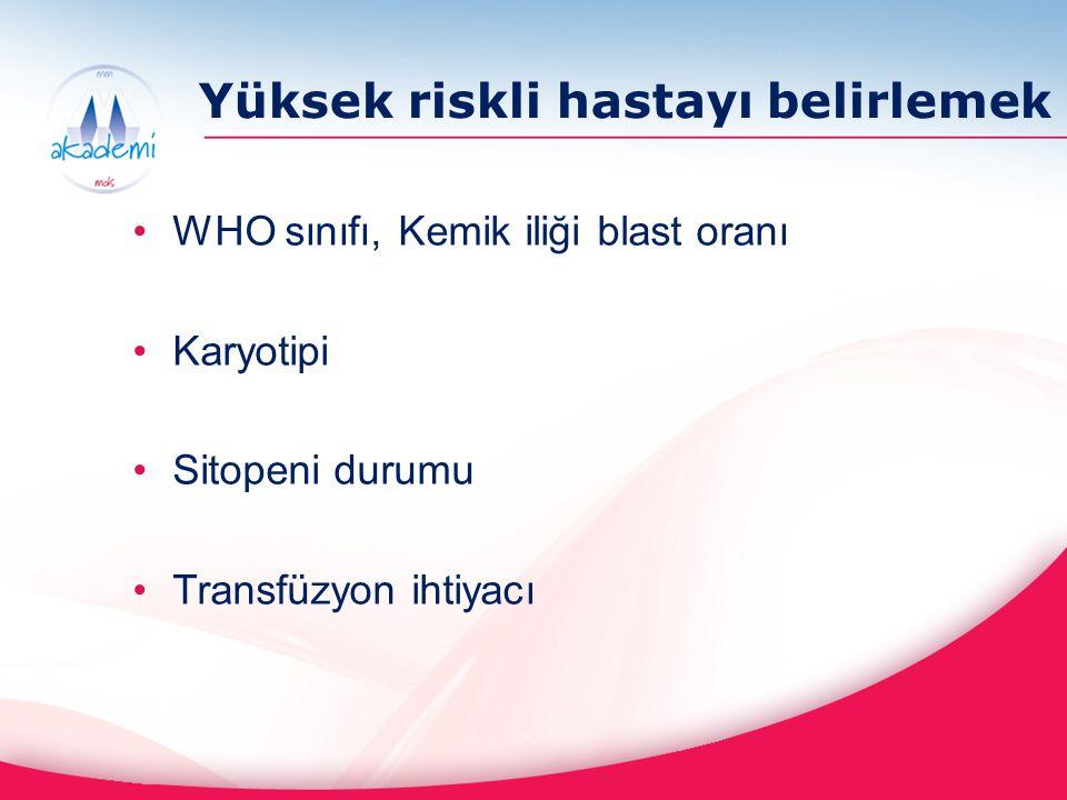 Yüksek riskli hastayı belirlemek