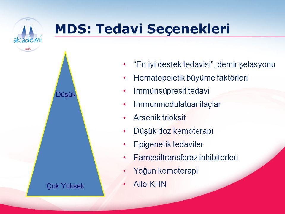 MDS: Tedavi Seçenekleri