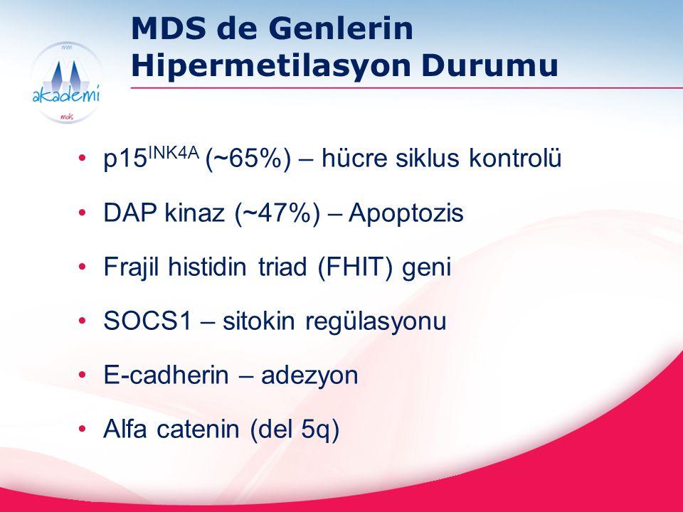 MDS de Genlerin Hipermetilasyon Durumu