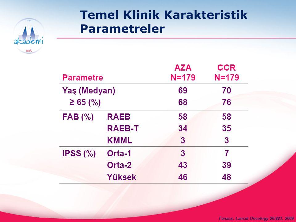 Temel Klinik Karakteristik Parametreler